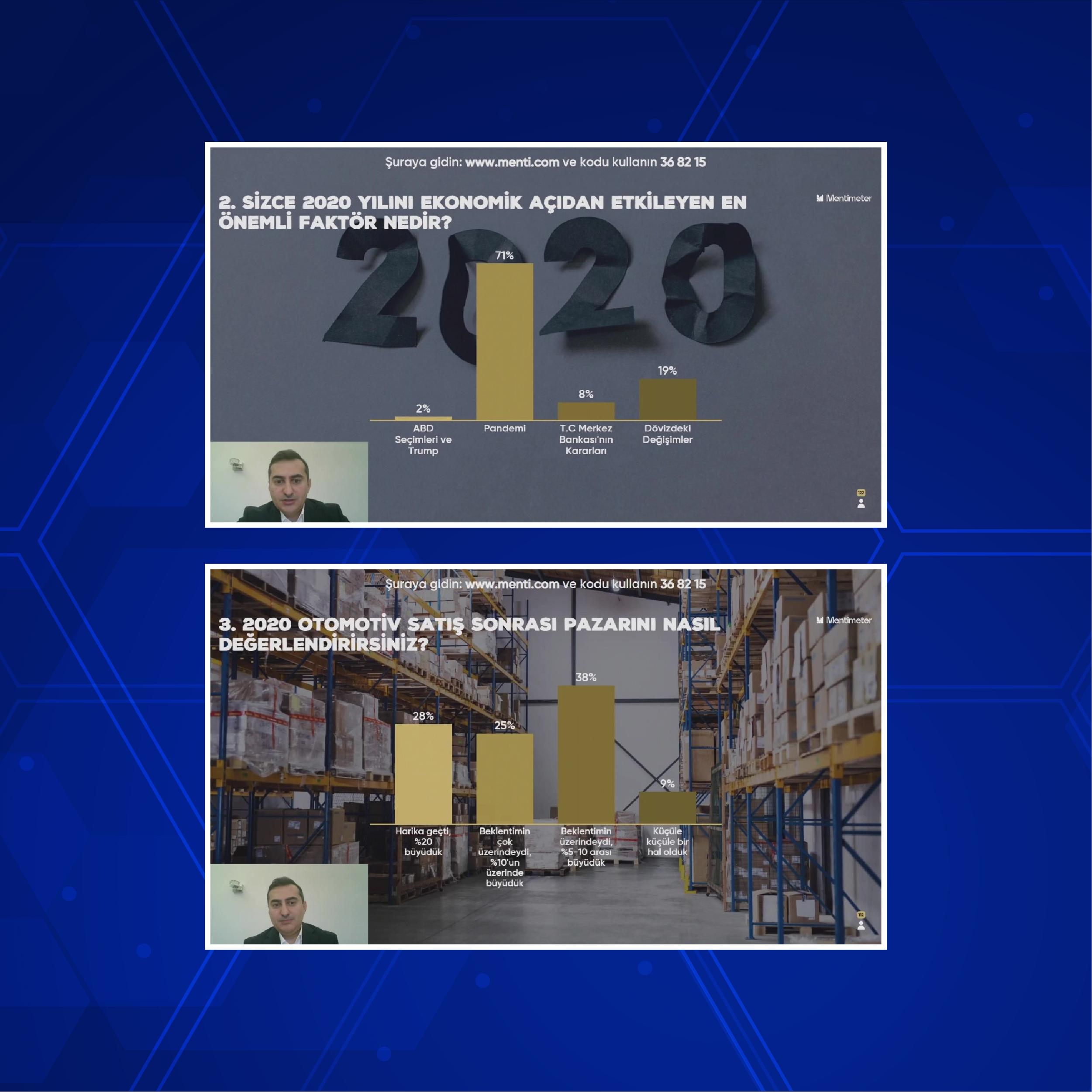 OSS Üyelerinden 2020 Değerlendirmesi & 2021 Öngörüleri
